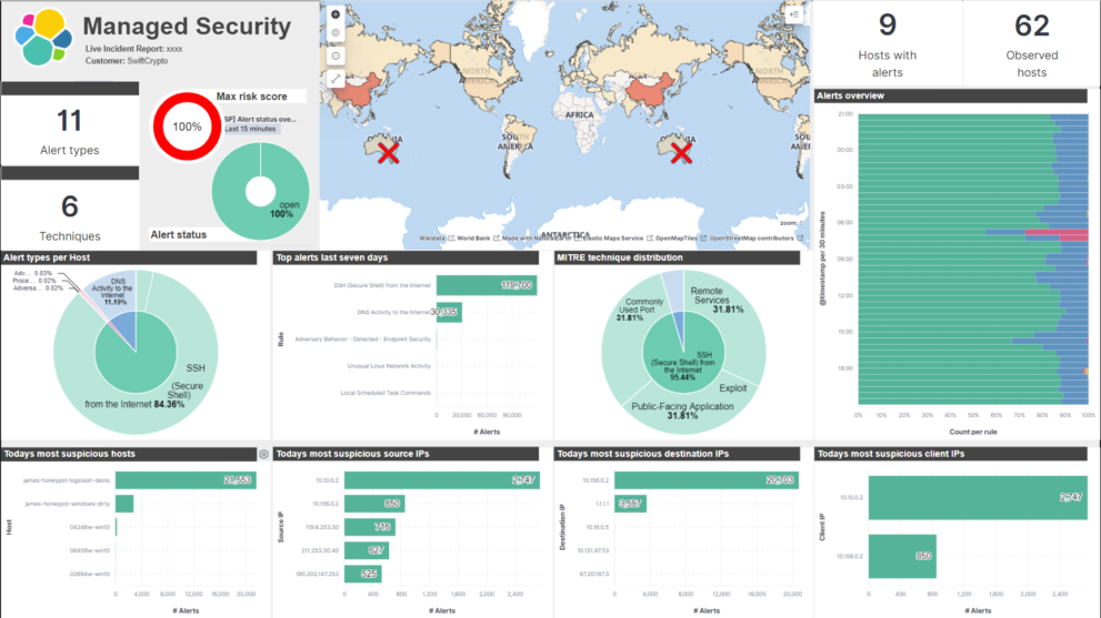 Security detections overview