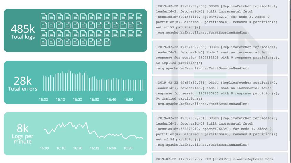 Filebeat log analysis dashboard